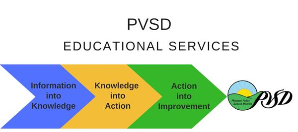 Ed Services Model