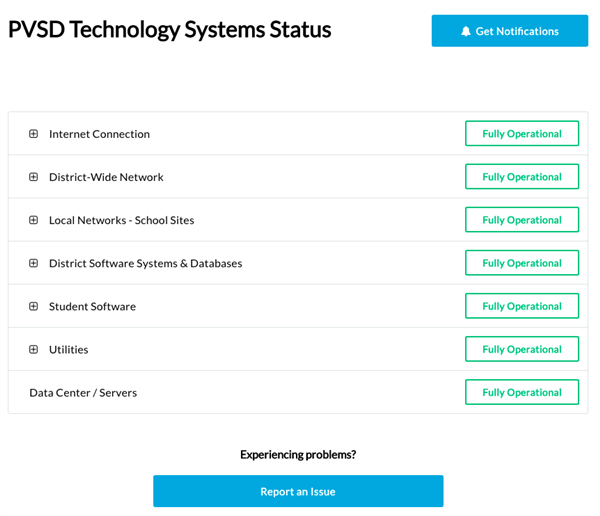 Technology Systems Status Dashboard Graphic
